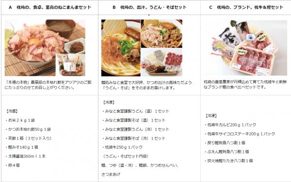 「枕崎の、仕送り。」ふるさとの味エール便事業:写真1
